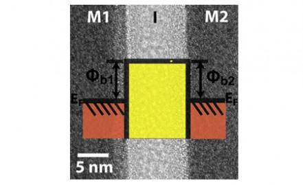 Quantum Tunneling Electronics for Ultra-Low Power Scaled CMOS Seminar